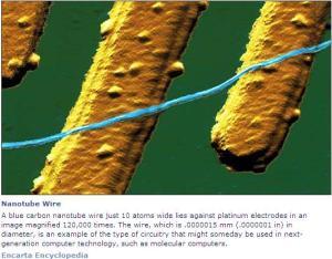 Nanotube Wire